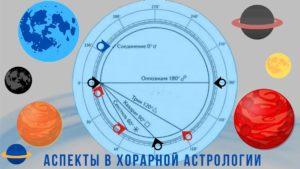 аспекты в хорарной астрологии