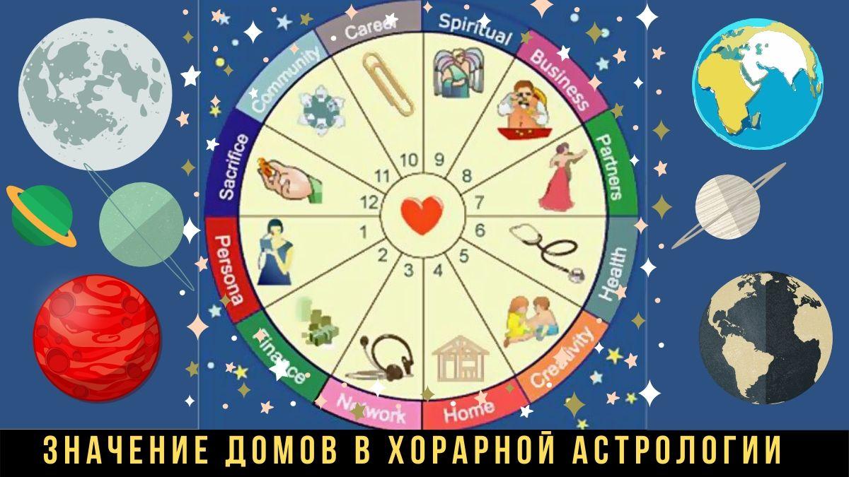 дома в хорарной астрологии значение